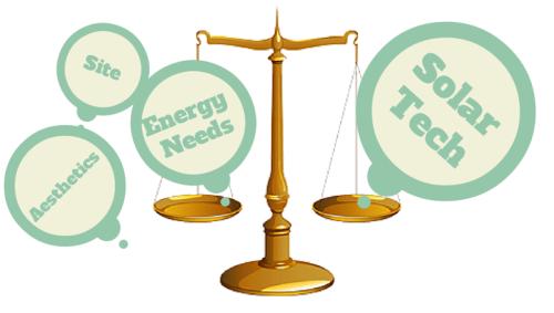 los mejores paneles solares: equilibre la tecnología con sus necesidades